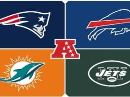 2021 Buy, Sell, Take the Flyer - AFC east