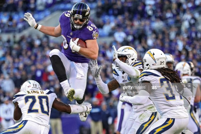 2020 Redraft Tight End Rankings