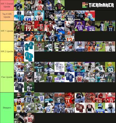 my image 2021 Week 3 Fantasy Football Wide Receiver Rankings