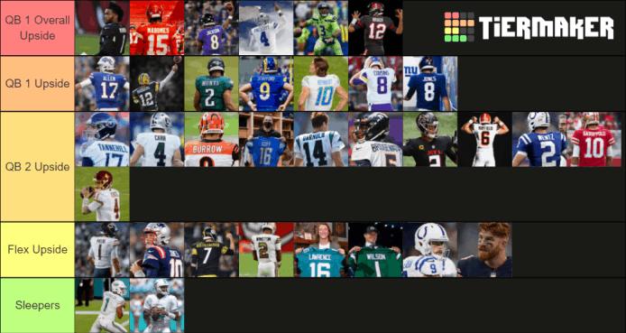 my image 3 2021 Week 3 Fantasy Football Quarterback Rankings