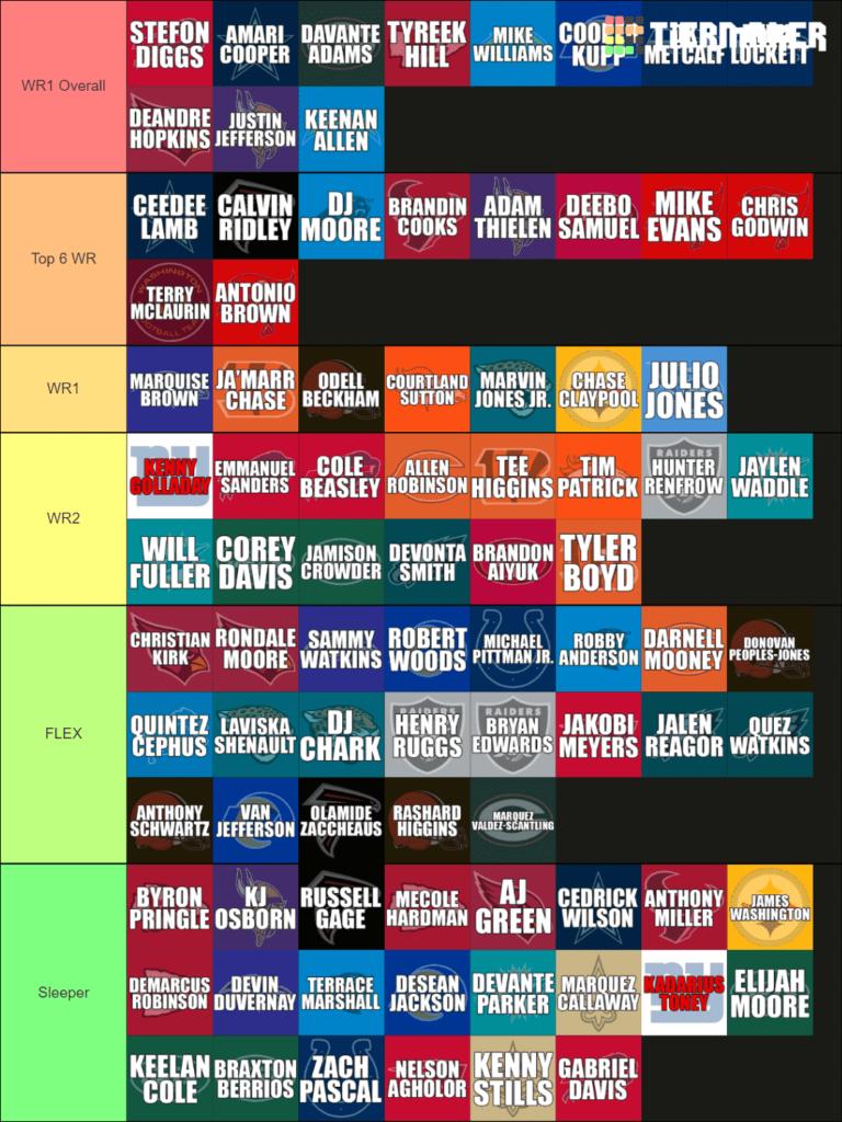 2021 Week 4 Fantasy Football Wide Receiver Rankings