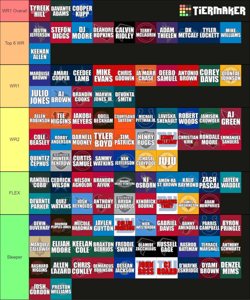 2021 Week 5 Fantasy Football Wide Receiver Tier Rankings